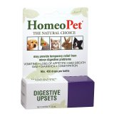 HomeoPet Pet Digestive Upsets for Small Animals